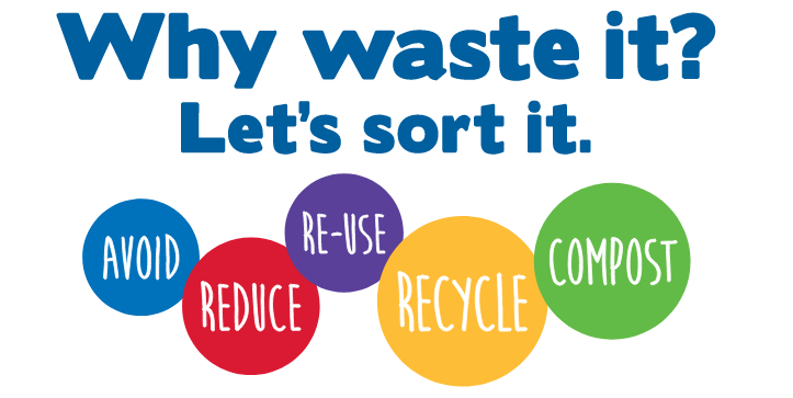waste to landfill � east waste